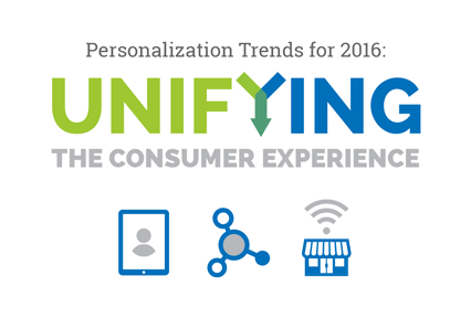 personalization-trends-2016-hotp